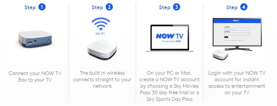 NOW TV Box setup detailed by Official Website
